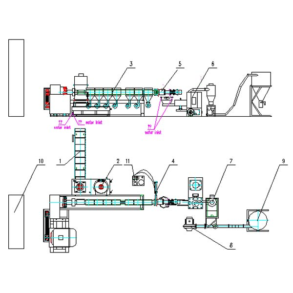 Film/Bags Recycling Granulating Line